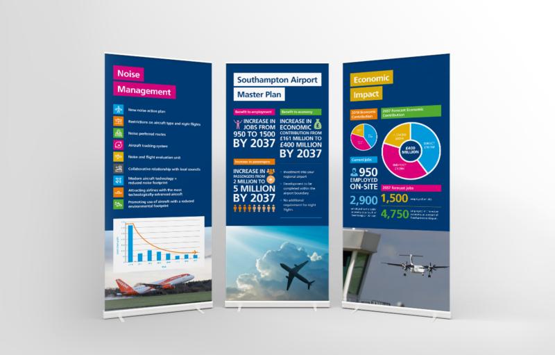 Southampton Airport's Draft Master Plan 2037