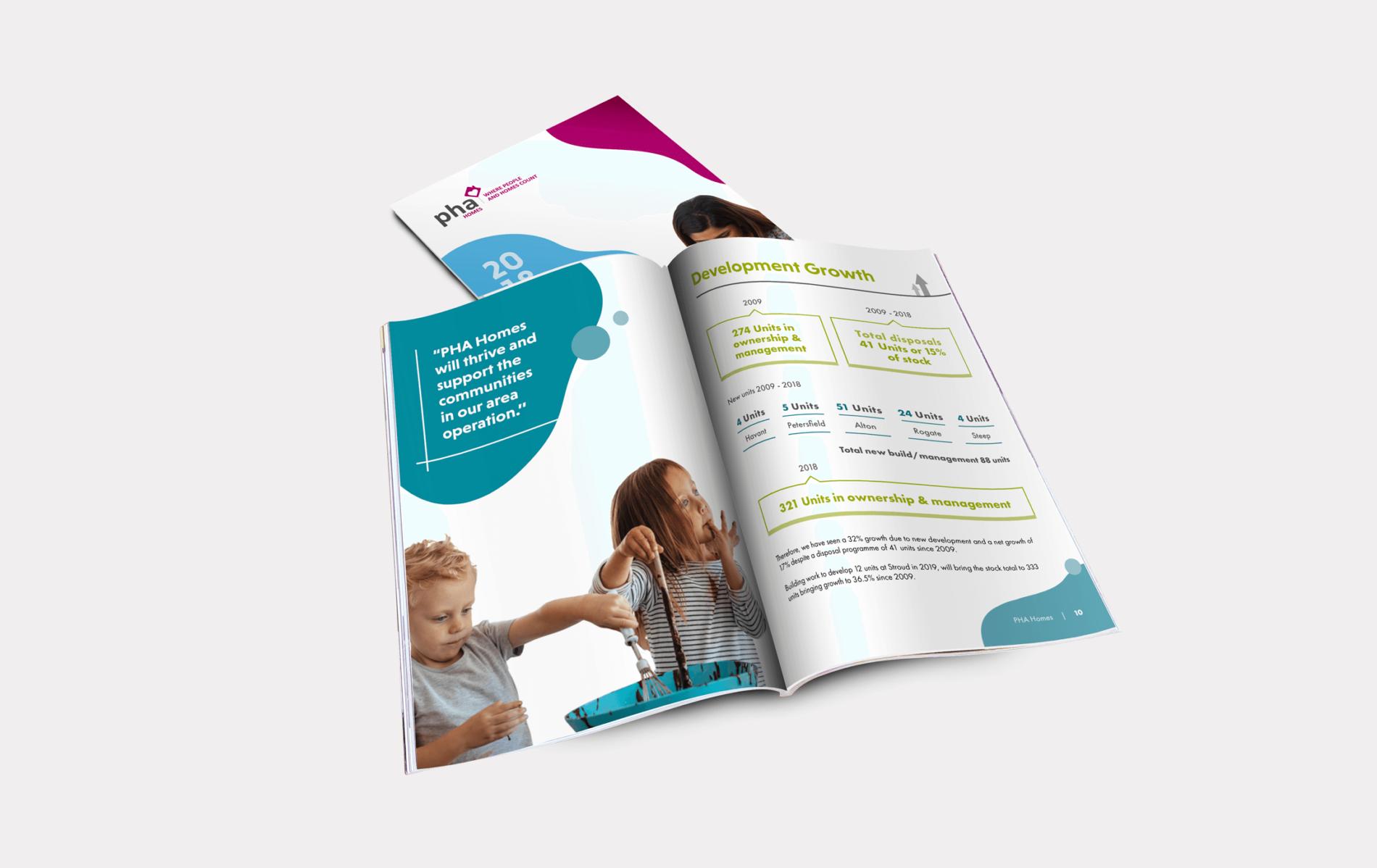 PHA Annual Report 18 Mockup