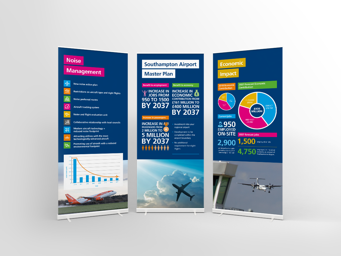 Southampton Airport | Large Format | Exhibition Graphics | Pop Up Banners