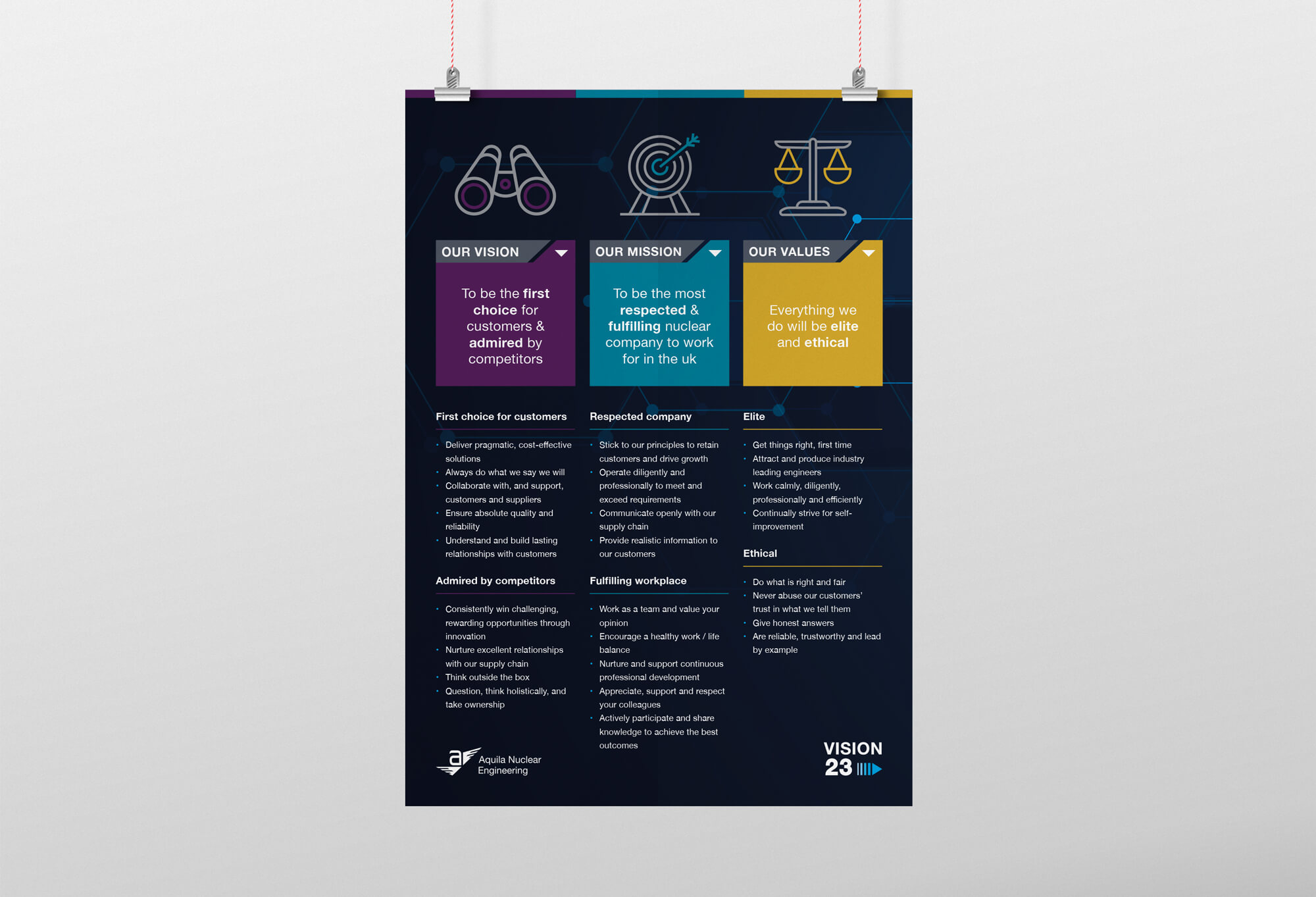 Aquila Vision, Mission and values poster